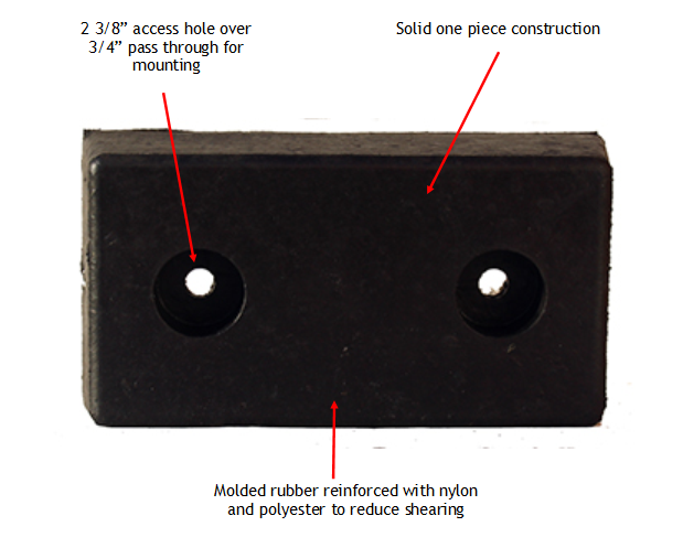 Molded Dock bumpers Features